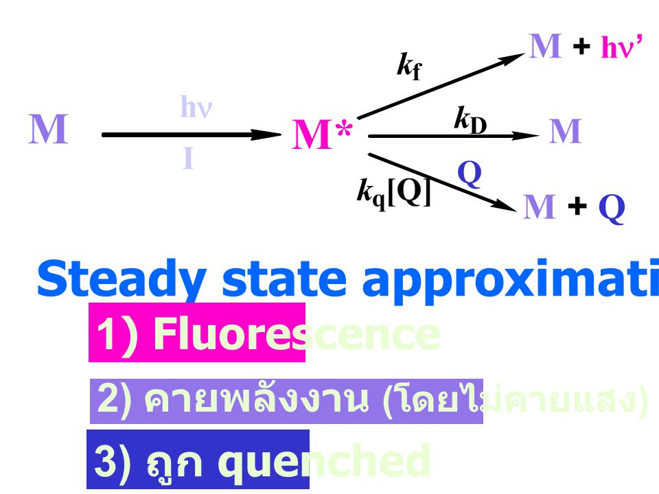 Steady state approximation: [M*] คงที่